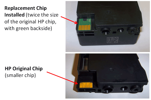 Chip-Comparisons