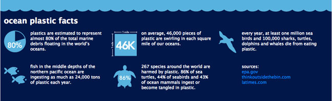 ocean-plastic-facts_small