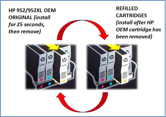 HP 952, 952XL Cartridge Lock-Out: Bypass Instructions
